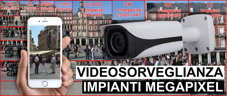 sistemi di videosorveglianza telecamere megapixel roma