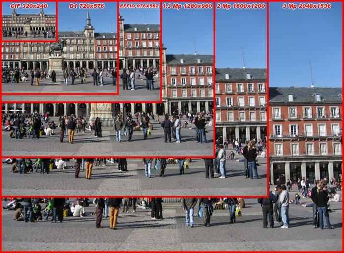 Confronto risoluzione telecamere hd-sdi ip megapixel analogiche