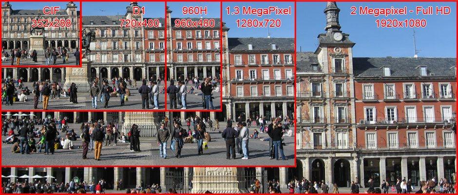 banner telecamere hd megapixel