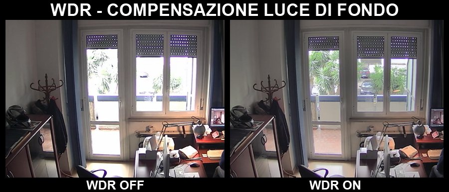 WDR Telecamere - Compensazione luce fondo