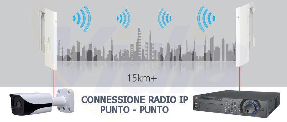 Ponte Radio per Videosorveglianza Ip a lunga distanza