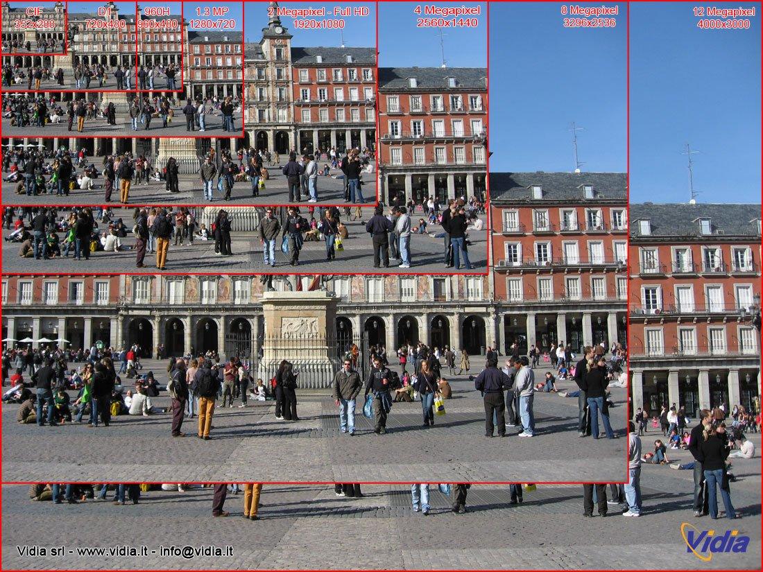 Videosorveglianza Altissima risoluzione 2K, 4K e 12 Megapixel